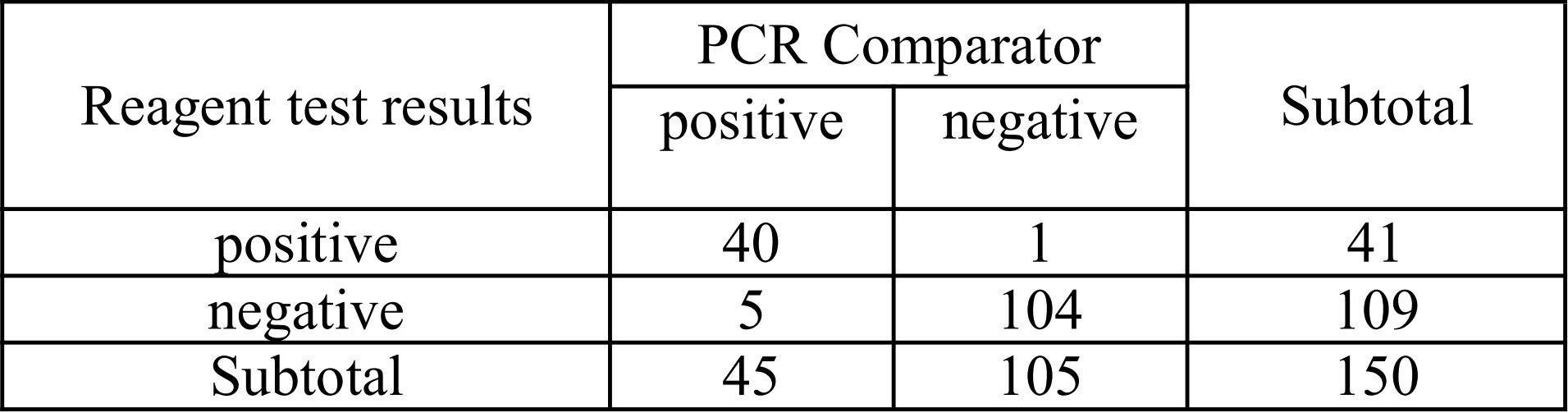 JOYSBIO Coronavirus Antigen (Ag) Test Kit Clinical Evaluation Data